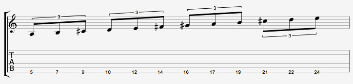 Gibson tablature