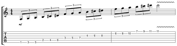 Wholetone scale tablature