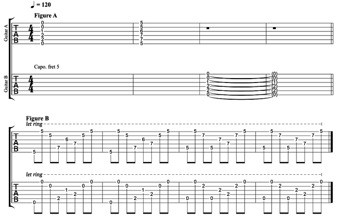 capo tablature