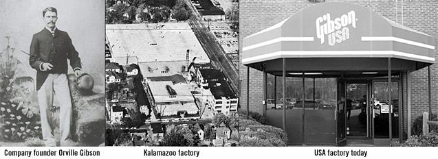 Orville Gibson - Kalamazoo Factory - Gibson USA Factory Today