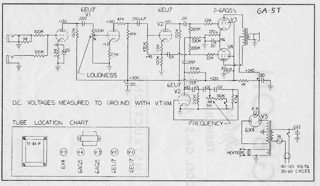 Schematics and Manuals   Gibson Japan