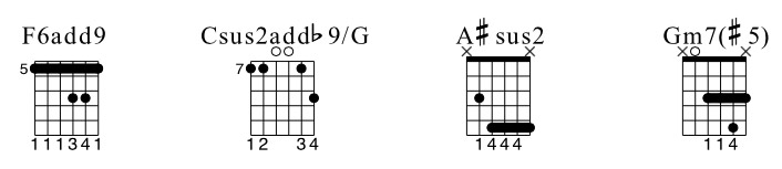 Open Tuning Chord Shapes